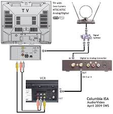 wiring diagrams hookup dvd vcr tv hdtv satellite cable how to hookup digital cable box to analog tv 101 hookup satellite and converter box combo and htib to tv 102 hd cable tv box dvd recorder tv