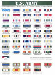 Details About Army Ribbon Chart Military Awards And Decorations Poster 24 X 36 Inches