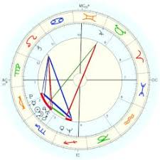 Ryan Reynolds Birth Chart Reynolds Ryan Astro Databank