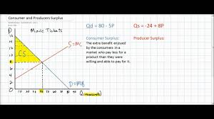 consumer surplus and producer surplus in the linear demand and supply model