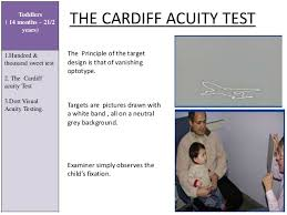 Cardiff Visual Acuity Chart Visual Acuity By Pd
