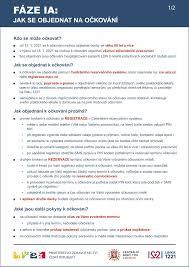 Prvním krokem je registrace registrace k očkování probíhá prostřednictvím centrálního rezervačního systému: Ockovaci Centra Jsou V Peti Nemocnicich Regionu Statutarni Mesto Liberec