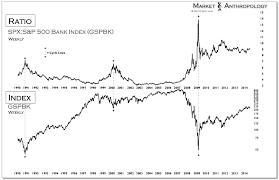 1929 Stock Market Chart Today Binary Option Platform Www