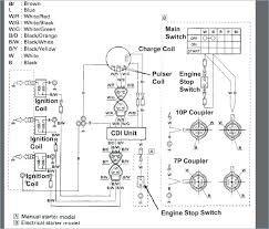 yamaha outboard wiring harness wiring diagram pro yamaha outboard wiring harness 2 stroke problem the hull truth boating and mercury outboard wiring yamaha