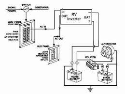 1985 southwind wiring diagram wiring diagram libraries 1985 tioga motorhome wiring diagram wiring diagrams for dummies u20221999 fleetwood rv wiring diagram wiring