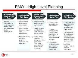 Ms Office Project Management Templates Office Project Management Template Planning Templates Governance