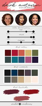 Best Colors Neutrals And Lipsticks For My Coloring Color