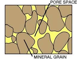 تخلخل و تراوایی در مخازن هیدروکربنی