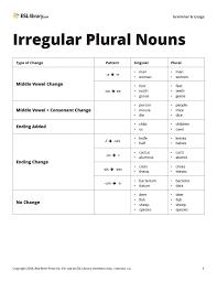 Plural Nouns Chart Irregular Plural Nouns Esl Library