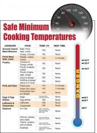 Poultry Cooking Temperature Chart 32 Unusual Safe Meat Cooking Temperatures Chart