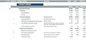 Budget Excel Template Mac Excel Budget Template Mac Household Budget Template Simple Budget