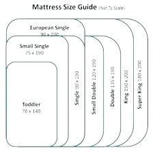 Single Mattress Size Dolphinsvsravens Co