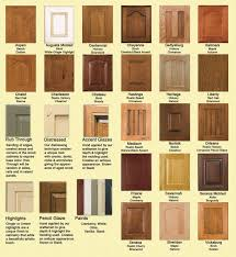 63 most full hd kitchen cabinet door styles good hd types of hinges picture doors finishes glass for wood diffe material cabinets large size storage
