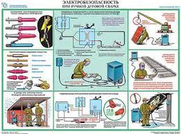 Техника безопасности при проведении сварочных работ