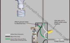 suzuki gsxr wiring diagram nelson wiring ideas attach ground wires wiring diagram for a switch