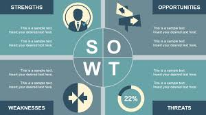 Ppt Style Retro Swot Analysis Powerpoint Template