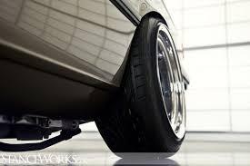 All BMW Models bmw 195 wheels : Wheel offset/fitment
