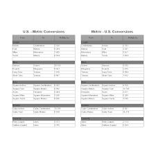 meteric chart us metric conversion chart