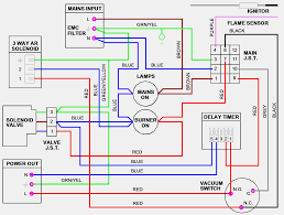gas solenoid valve wiring diagram simple wiring diagram solenoid valve wiring diagram wiring diagram libraries solenoid for sprinkler valve wiring diagram 3 way valve
