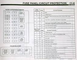 1995 ford f 150 fuse box diagram 1995 automotive wiring diagrams 1995 Ford F 150 Wiring Diagram 1995 ford f 150 fuse box diagram 1995 automotive wiring diagrams for 05 ford 1995 ford f150 wiring schematic