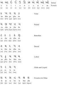 Gujarati Kakko Chart Gujarati