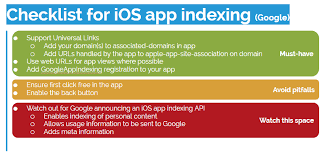 apple app site association. Quick Reference Checklists Apple App Site Association