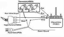 buck stove add 3 way manual fan switch