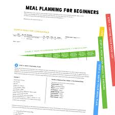 Meal Planning For Beginners – Gaugegirltraining