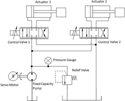 the hydraulic circuit diagram of a plant with two actuators hydraulic circuit diagram return to reservoir the hydraulic circuit diagram of a plant with two actuators