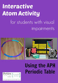 Interactive Atom Activity Part 2: Using the APH Periodic Table ...