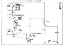 similiar chevy starter wiring keywords 2004 chevy bu starter wiring diagram additionally 2006 chevy