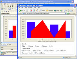 Chart Fx Lite For Net Chart Fx Lite For Asp Net Compatibility