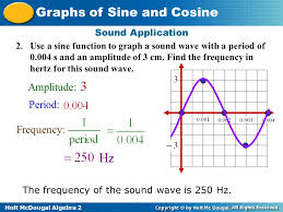 4 amplitude