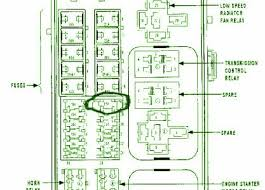 2005 jeep wrangler fuse diagram wiring diagram for car engine pt cruiser horn fuse location
