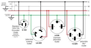 wiring diagram for nema 6 20p plug wiring diagram libraries l14 240 volt wiring diagram wiring libraryl6 20r wiring diagram data schematics wiring diagram u2022 rh