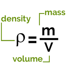 What Is Volume In Science Density Fun Facts For Kids