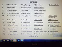 Cardinals Depth Chart 2015