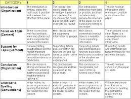 narrative essay sample papers proposal cv dissertation from  vual 17 2016 narrative essay sample papers jpg