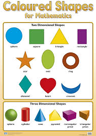 Shapes Chart Images Coloured Shapes Chart Laminated 76cm X 52cm