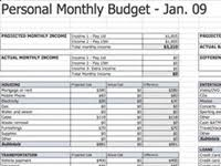 sample personal budget best free budget templates spreadsheets monthly budget