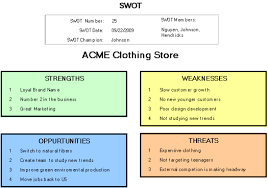 Example Of Swot Chart Swot Analysis Sample And Swot Format