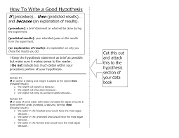 buy custom dissertation hypothesis SlideShare