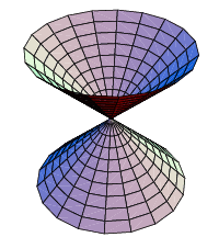 cone equation. in general, a cone is pyramid with circular cross section. right its vertex above the center of base. equation