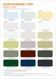 Bluescope Color Chart 11 Thorough Colorbond Roof Colours Chart