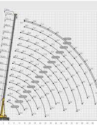 Ltm 1300 6 2 Load Chart 300 Ton Liebherr Ltm 1300 6 2 Mobile Crane Hire All