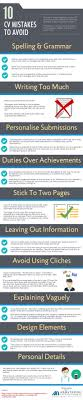 25 Unique Cv Writing Tips Ideas On Pinterest Resume Writing