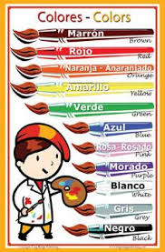 Spanish Language School Poster Color Wall Chart For Home And Classroom Spanish English Bilingual Text