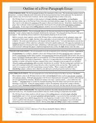 sample five paragraph essay dtn info sample five paragraph essay 26194e6a18c5fafc6a0ea57d005f08cd essay writing writing help jpg