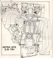 opel corsa lite engine diagram motorcycle schematic opel corsa lite engine diagram something like this perhaps 1997 corsa lite opel corsa