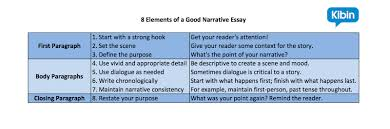 how to write a narrative essay that stands out essay writing how to write a narrative essay